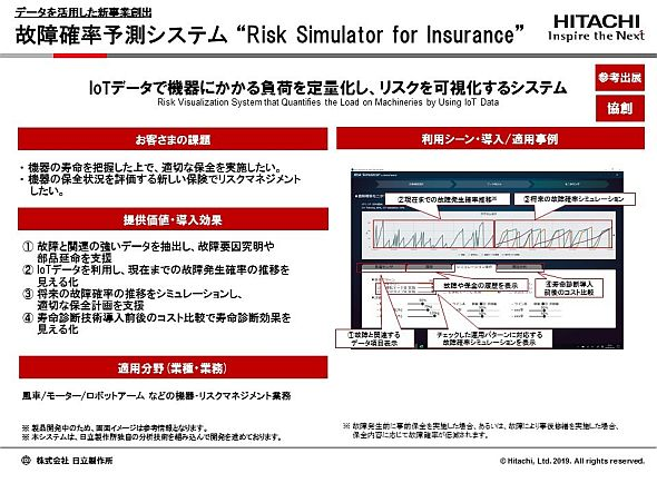 「故障確率予測保険システムRisk Simulator for Insurance」の概要