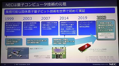 NECの量子コンピューティング技術開発の歴史