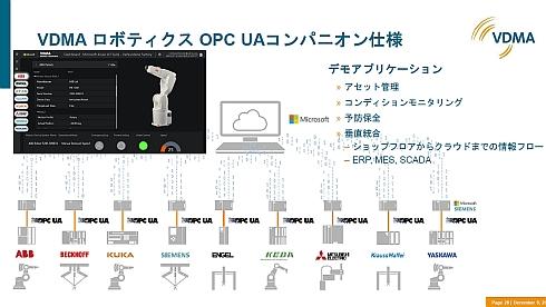 VDMAと策定している産業用ロボット向けのOPC UAコンパニオン仕様
