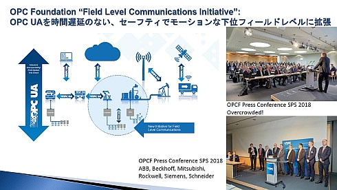 「Field Level Communications Initiative」の概要