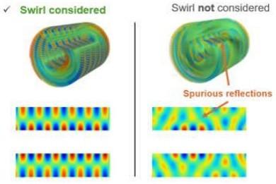 音響ダクトモード伝搬における渦考慮の影響