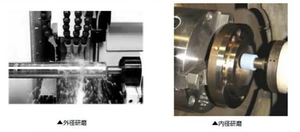 図9 外形研磨と内径研磨