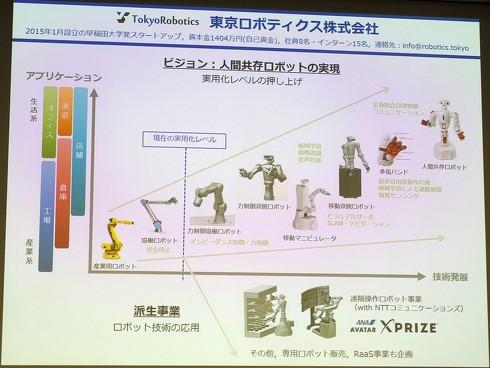 東京ロボティクスのビジョンと事業展開について(クリックで拡大)