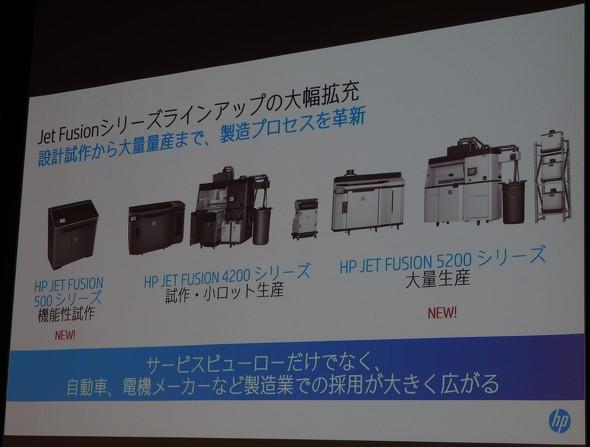 HP Jet Fusionシリーズのラインアップ