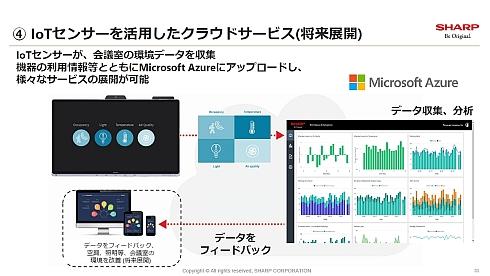 「IoTセンサーを活用したクラウドサービス」のイメージ