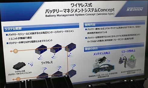 ワイヤレス式バッテリーマネジメントシステムの開発背景