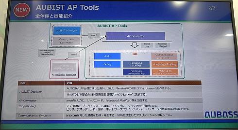 「AUBIST AP Tools」の全体像と機能