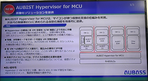 「AUBIST Hypervisor for MCU」の概要