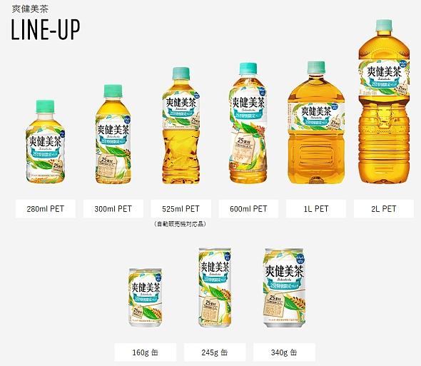 「爽健美茶」の現在のパッケージラインアップ