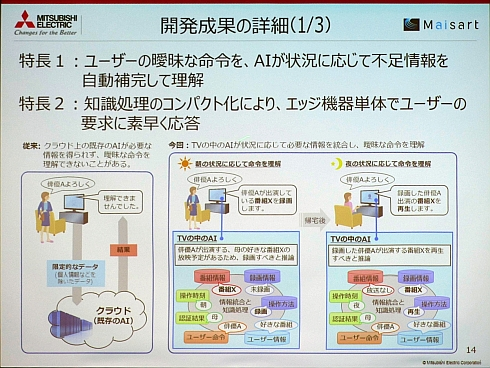 「コンパクトな知識処理に基づくHMI制御技術」の2つの特徴