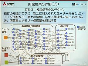 膨大な量の知識グラフ