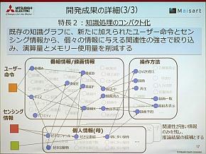 ユーザー命令とセンシング情報で絞り込む