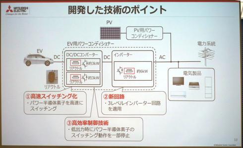 「スイッチングの高速化」と「新回路開発」によって小型化を達成[クリックで拡大]