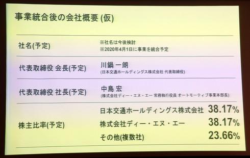 新会社の代表取締役 会長には川鍋氏が、代表取締役 社長には中島氏が就任する[クリックして拡大]出典:日本交通、DeNA