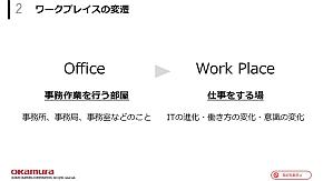 """""""オフィス""""は""""ワークプレイス""""へ変わっていく"""