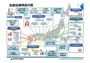 日本製鉄の生産設備構造対策