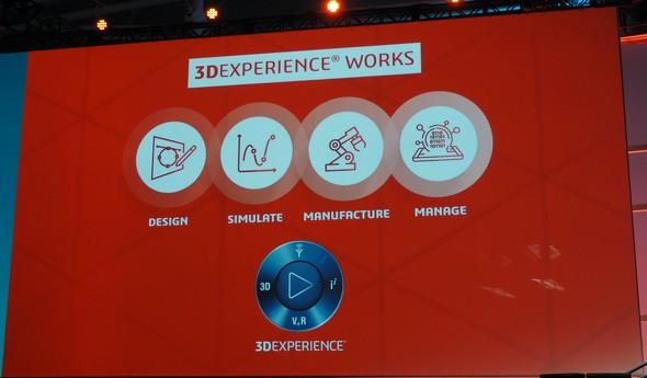ドットが消えて名称が微妙に変わった「3DEXPERIENCE WORKS」