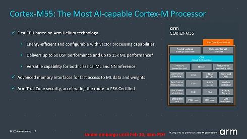 「Cortex-M55」の機能概要