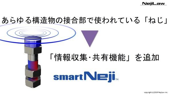 「smartNeji」のコンセプトについて