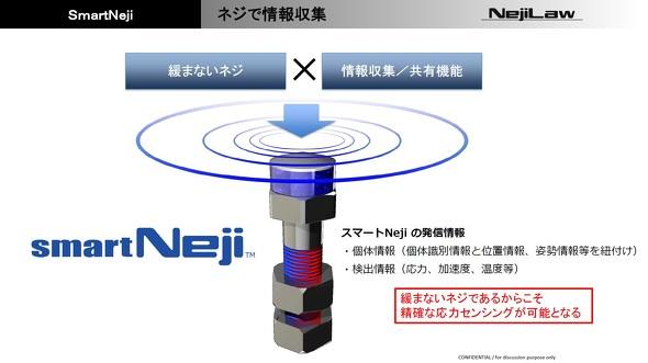 「smartNeji」の特長・機能について