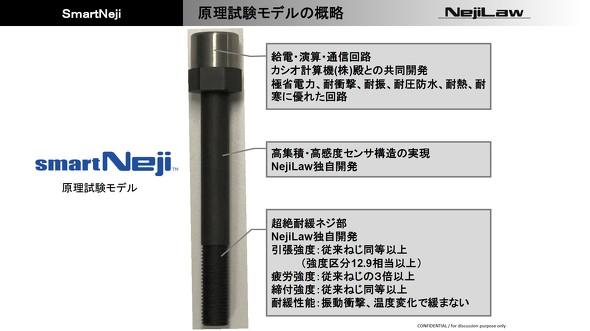 「smartNeji」の原理試験モデルについて