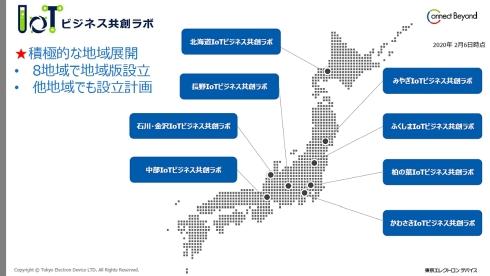 地域版IoTビジネス共創ラボの展開