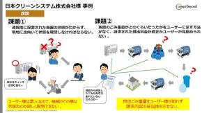 日本クリーンシステムの課題