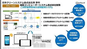 日本クリーンシステムのソリューション