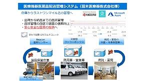 医療機器医薬品配送管理システムの概要