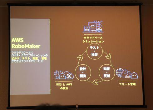 AWS RoboMakerはクラウドベースでロボットの開発、テスト、配置、管理ができるサービス[クリックして拡大]出典:AWS