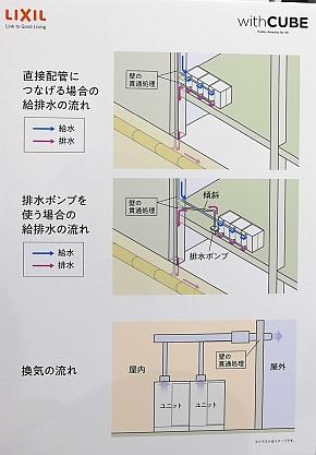 配管の方法