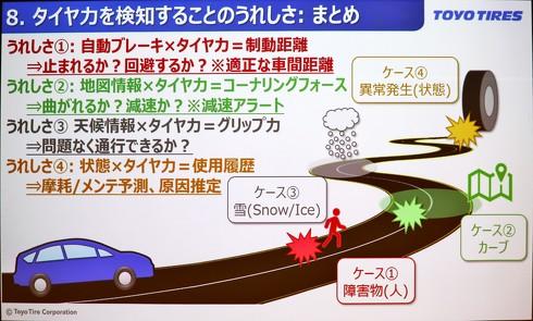 他の技術と組み合わせることで、さまざまな形で安全運転の支援が可能になる[クリックで拡大]出典:TOYO TIRE