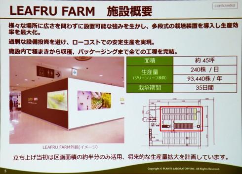 LEAFRU FARMの施設概要[クリックして拡大]出典:西友