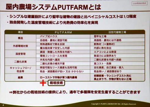 「PUTFARM」の施設概要[クリックして拡大]出典:西友