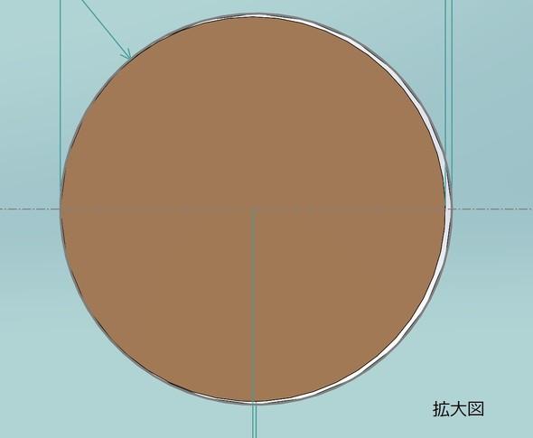 軸部品と穴部品は最大実体サイズ