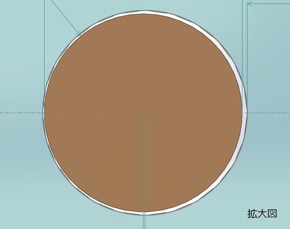 軸部品と穴部品は最小大実体サイズ