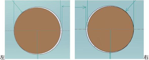 図8の拡大図