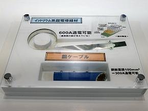 イットリウム系超電導線材と銅ケーブルの比較
