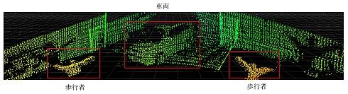 開発したLiDARにより取得した3次元画像