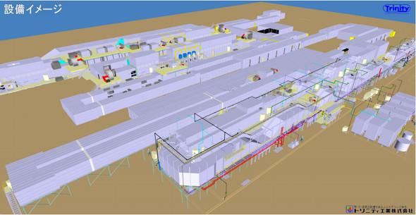 トリニティ工業の塗装プラント設備のイメージ図(出典:トリニティ工業)