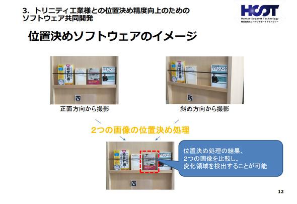 ヒューマンサポートテクノロジーが今回のプロジェクトで使用した画像認識技術の一例(出典:ヒューマンサポートテクノロジー)