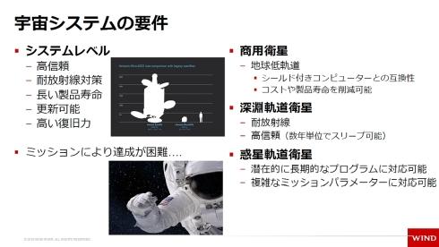 宇宙機器に求められる要件