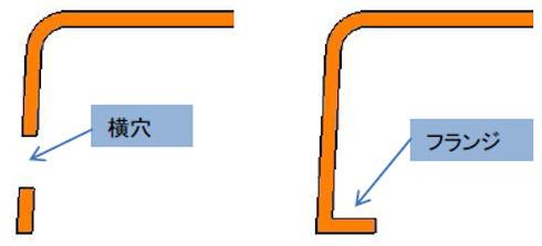 出典:金型設計屋2代目が教える「金型設計の基本」(6)より