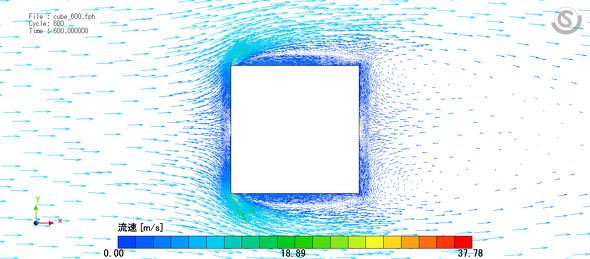 強制対流で行ったシミュレーション結果【流れの分布】(1)