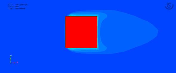 強制対流で行ったシミュレーション結果【温度の分布】(2)