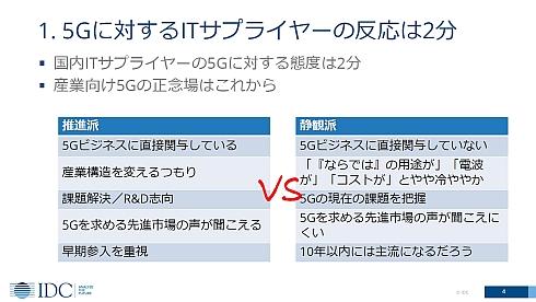 5Gに対するITサプライヤーの反応は二分