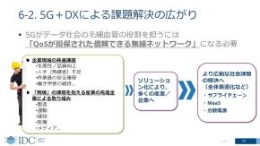 5G+DXで課題解決が広がっていく