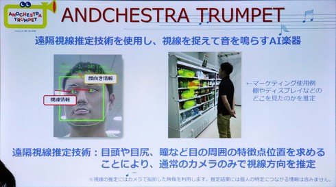 ANDCHESTRA TRUMPETに使われている遠隔視線推定技術[クリックして拡大]出典:NEC