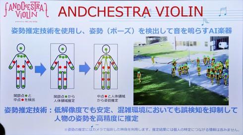 ANDCHESTRA VIOLINに使われている姿勢推定技術[クリックして拡大]出典:NEC