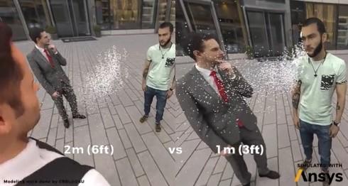 ソーシャルディスタンシング(社会的距離)に関するシミュレーション